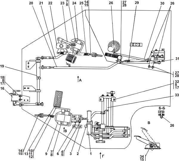 0901-13-50-02СП Привод управления Четра Т 11